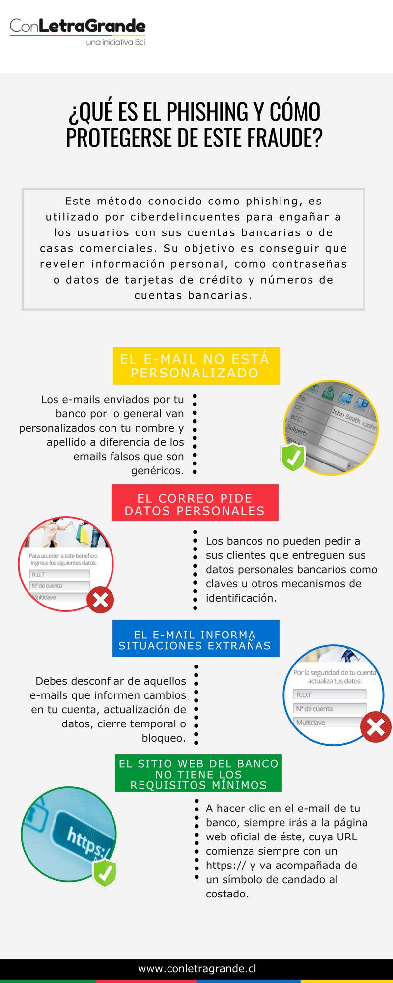¿QUÉ ES EL PHISHING Y CÓMO PROTEGERSE DE ESTE FRAUDE_ (1)