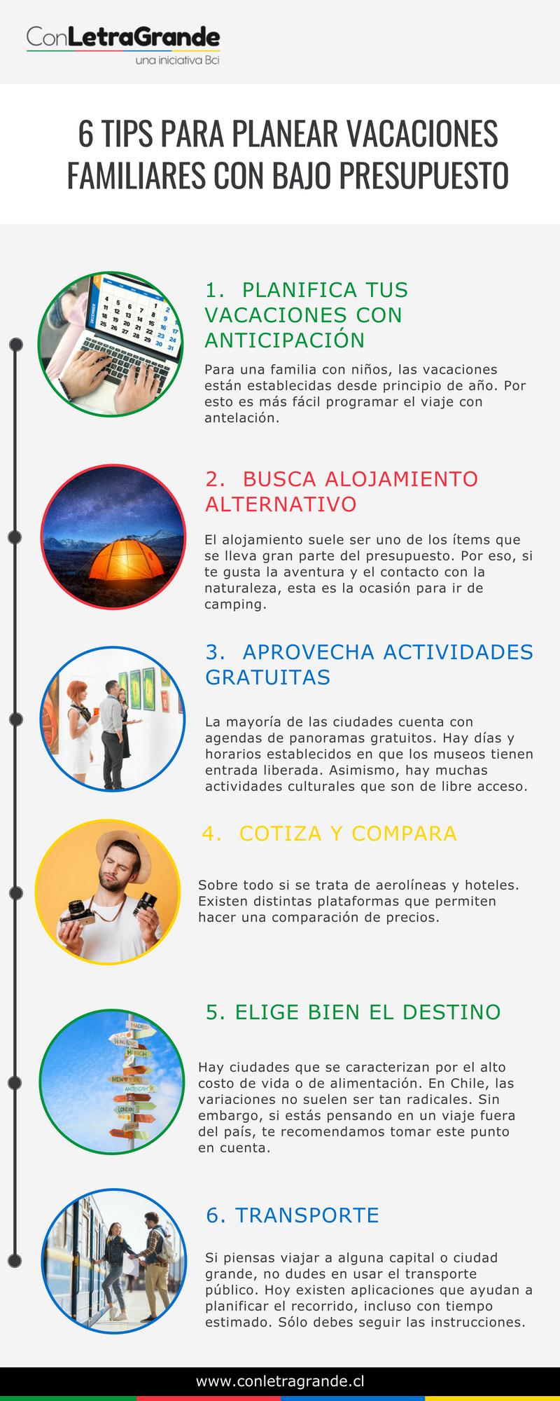 6_TIPS_PARA_PLANEAR_VACACIONES_FAMILIARES_CON_BAJO_PRESUPUESTO