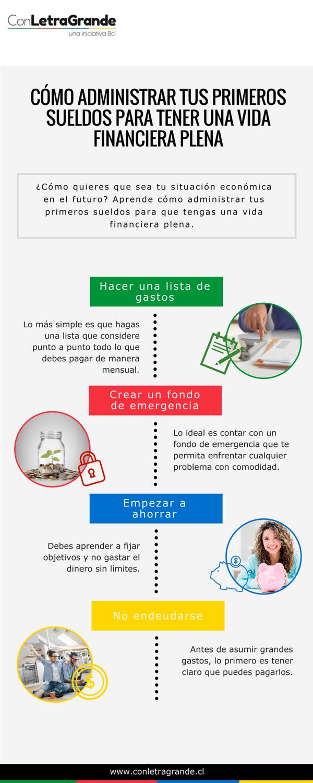 Cómo administrar tus primeros sueldos