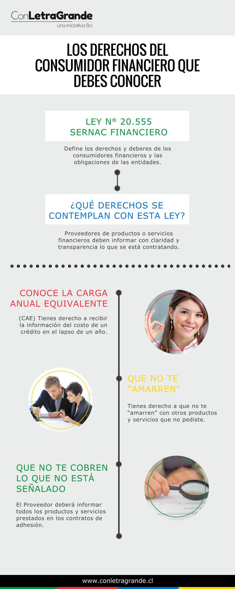 Los derechos del consumidor financiero que debes conocer (1).png